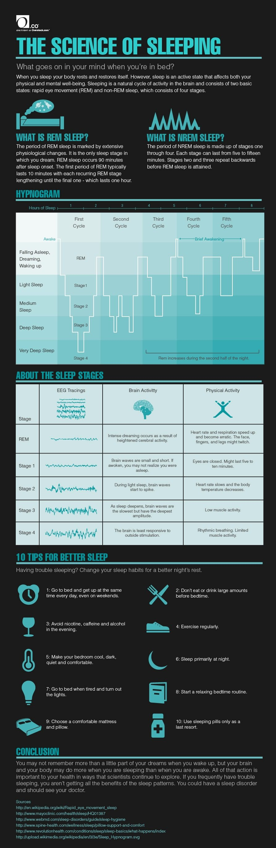The Science of Sleeping