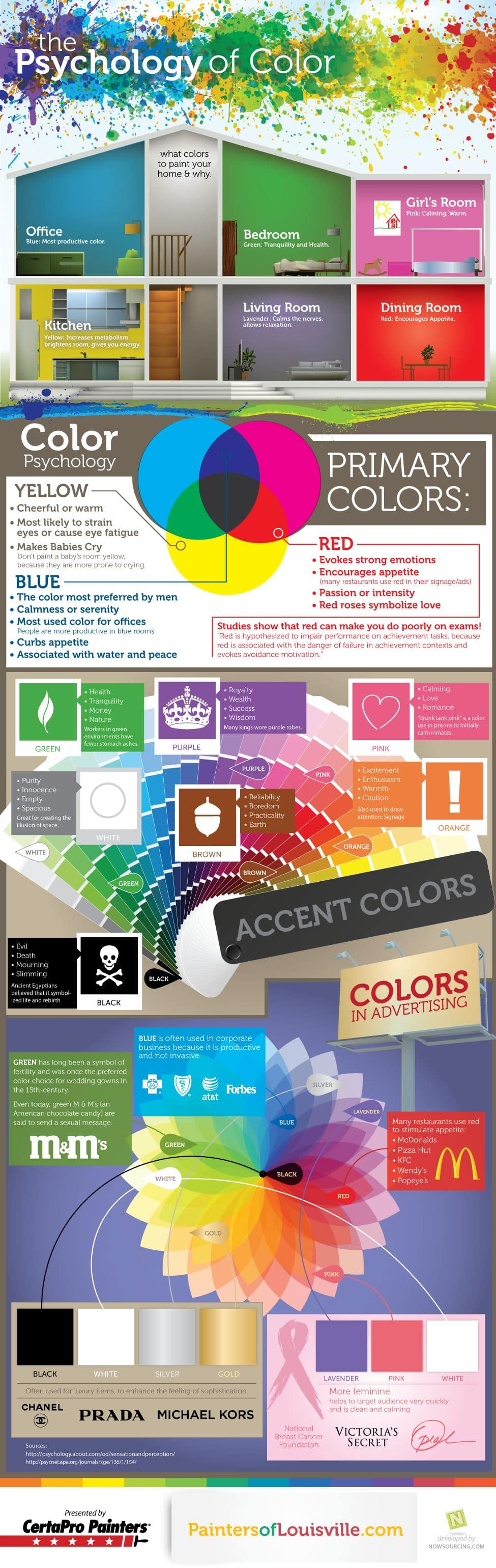 The Psychology of Color (Infographic)