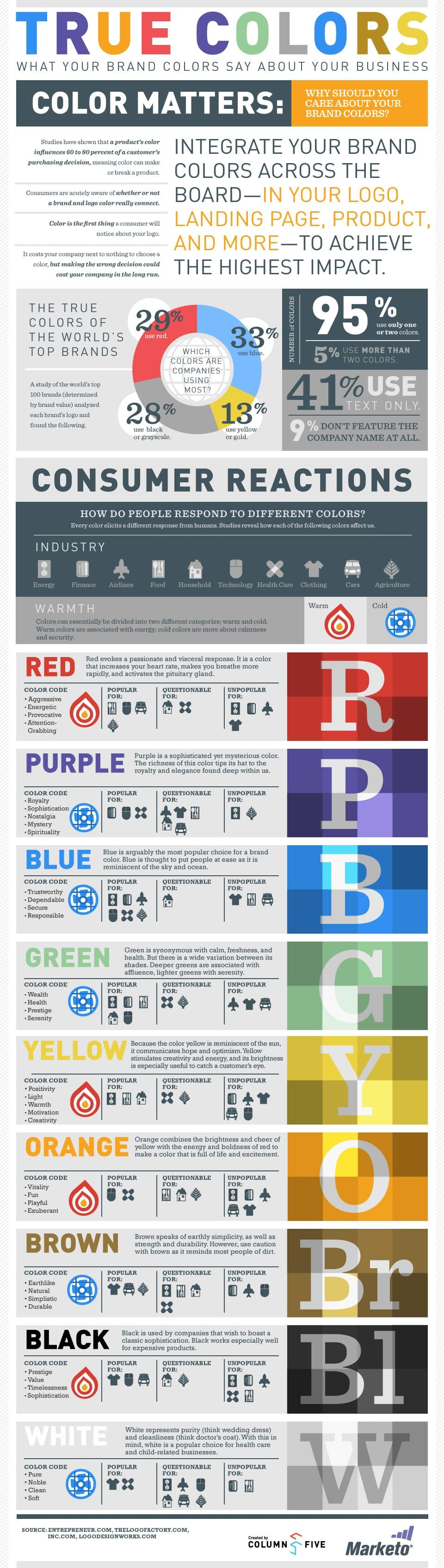 What Your Brand Colors Say About Your Business (Infographic)