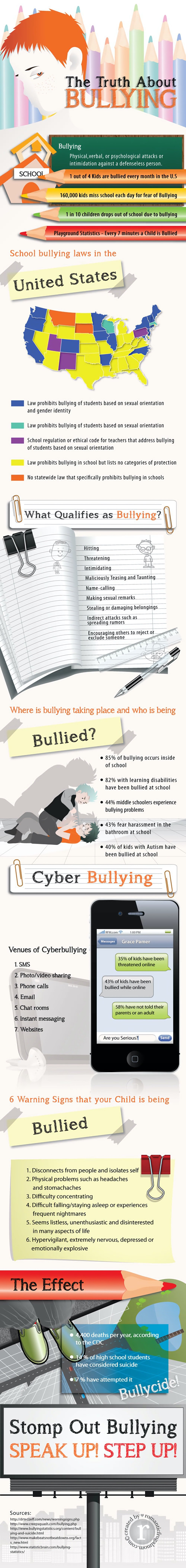 The Truth About Bullying