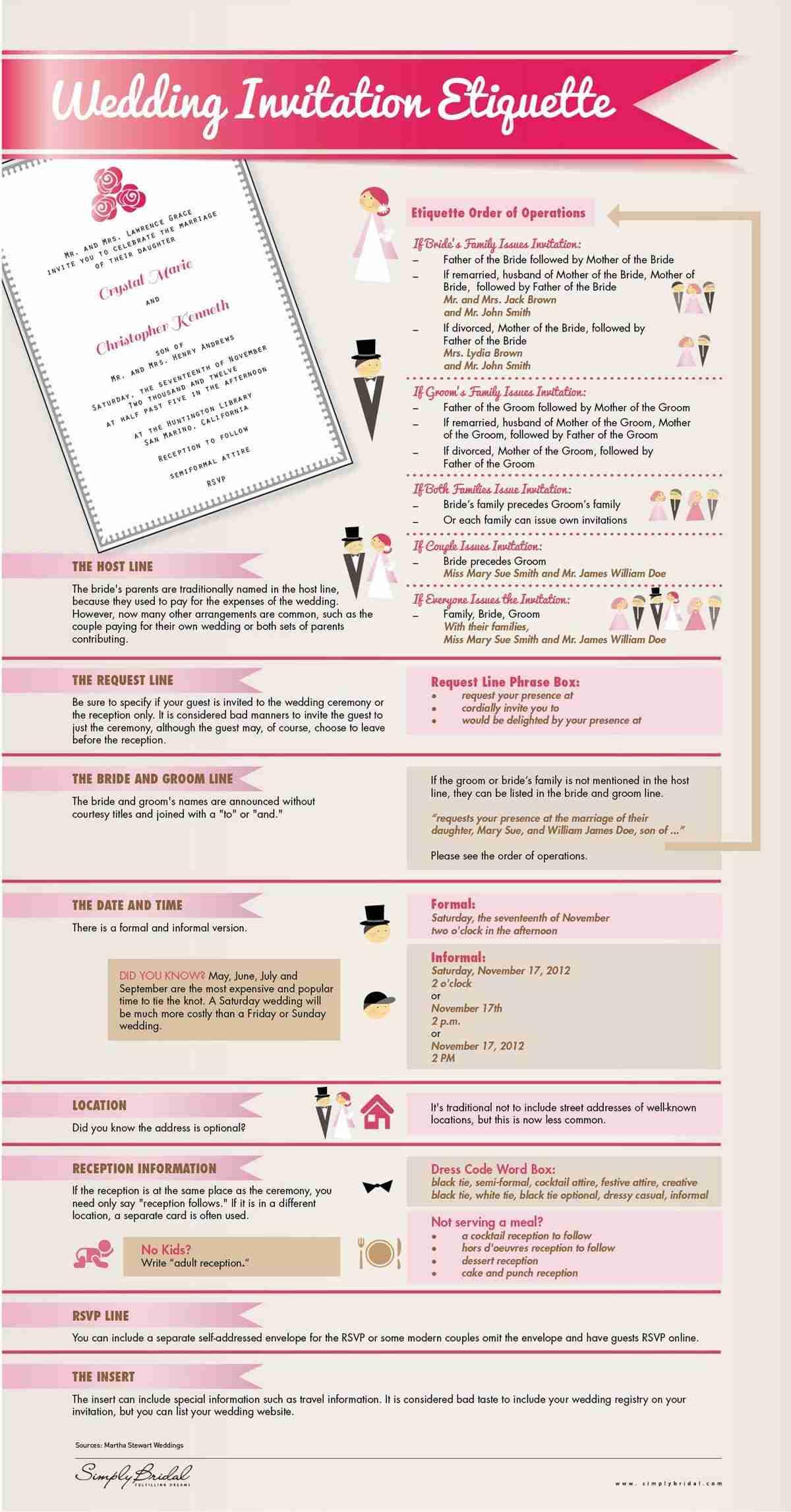 The Wedding Invitation Etiquette 101