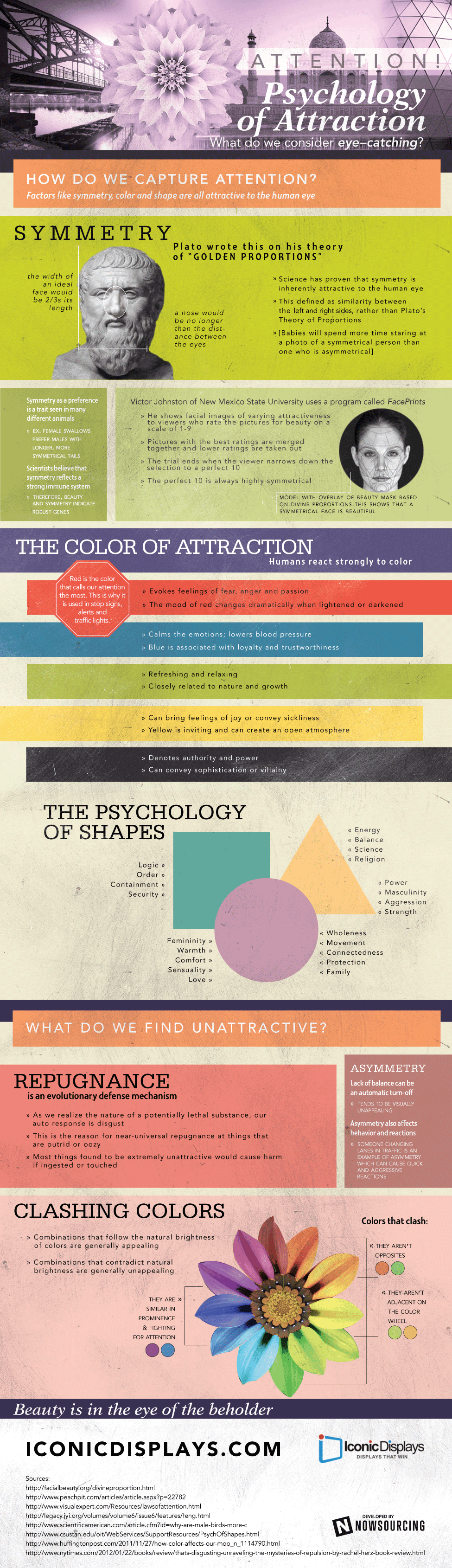 The Psychology of Attraction (Infographic)