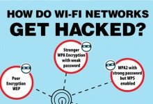 How do wifi networks get hacked?