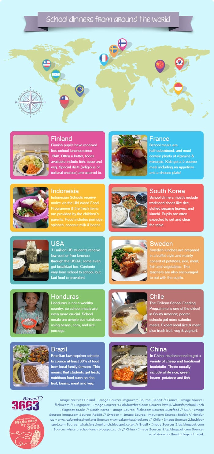 Infographic: School Dinners From Around The World