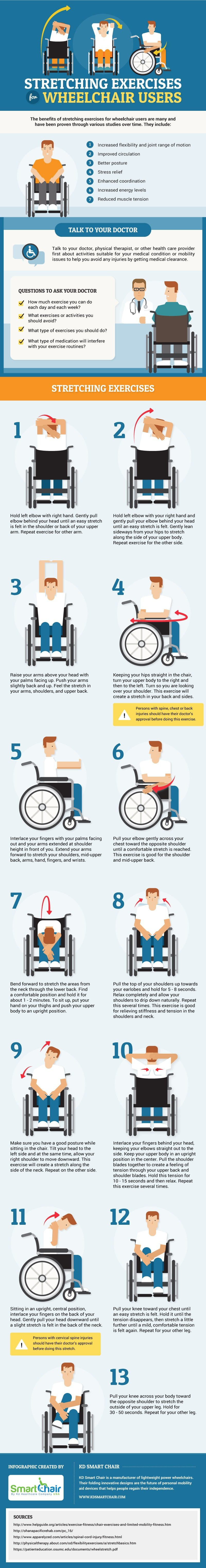 13 Best Stretch Exercises for Wheelchair Users
