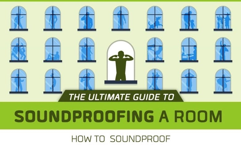 How to Soundproof a Room Ultimate Guide