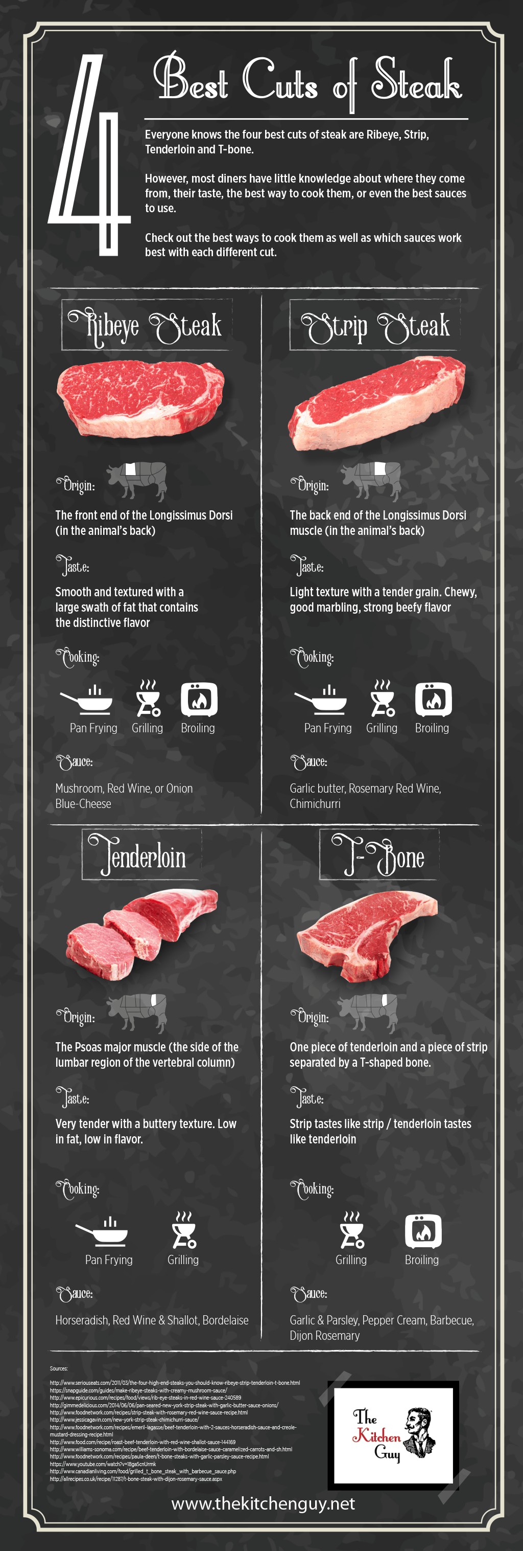 4 Best Cuts of Steak