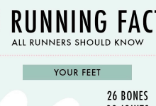 Running Facts Infographic