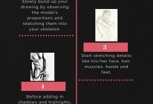 Nude drawing: How to draw a naked man