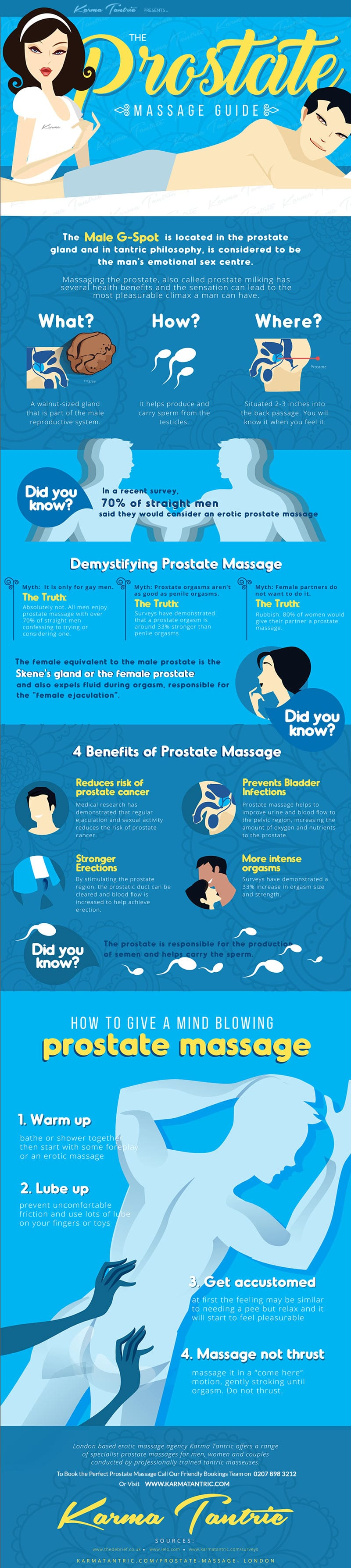 Prostate Massages Are Good For Your Health