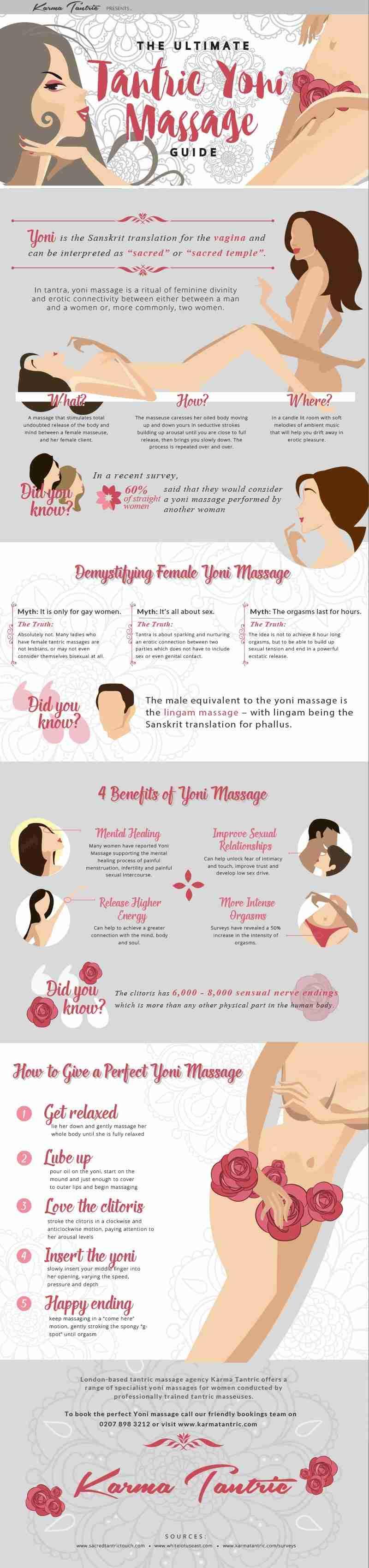 The Ultimate Yoni Massage Guide