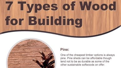 Types of Wood Building Sheds
