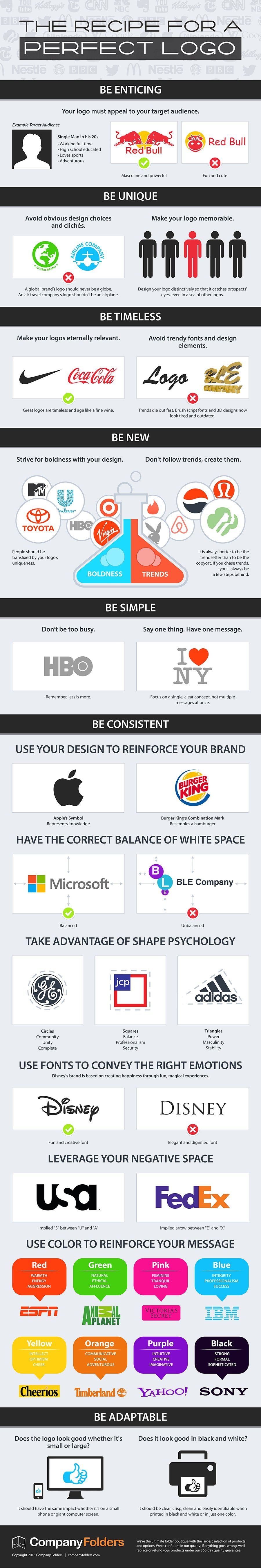 Guide to Creating Successful Company Logos