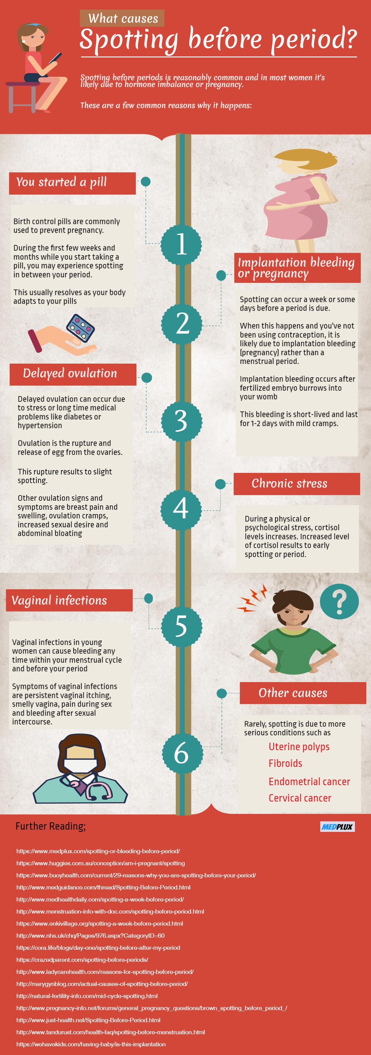 6 main reasons for bleeding before period