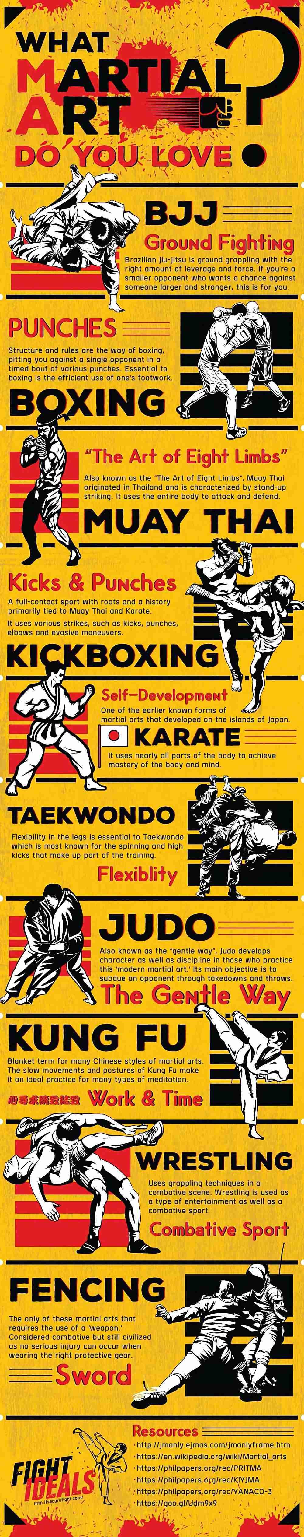 What martial art do you love?