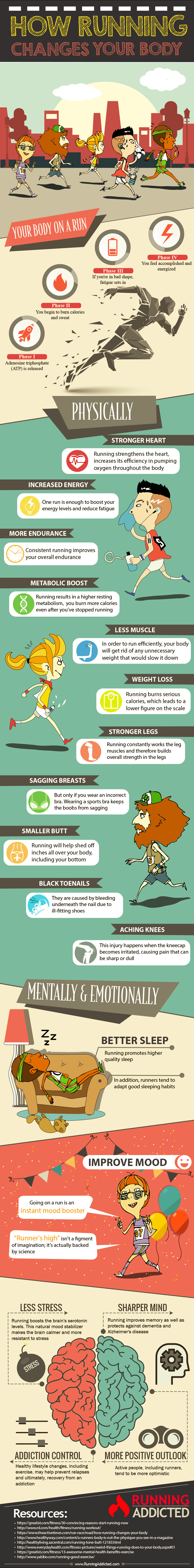 How Does Running Change Your Body? (Infographic)