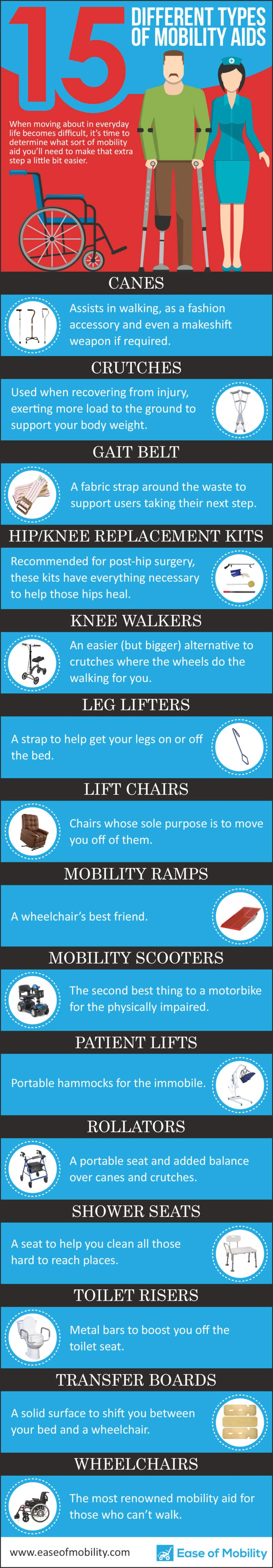 15 Different Types of Mobility Aids