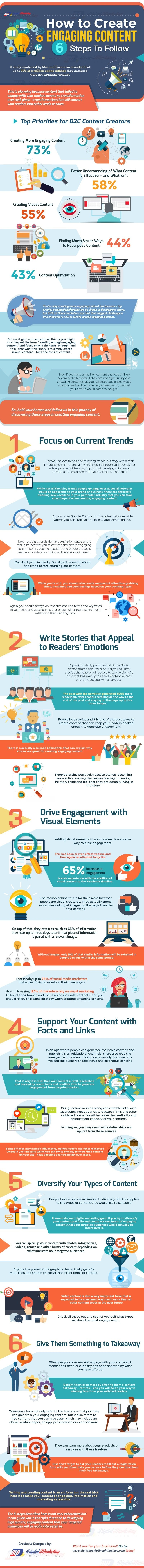 6 Steps Guide To Create Engaging Content