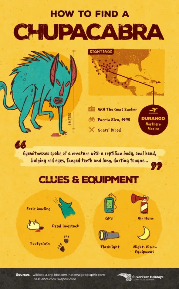 How to find Chupacabra