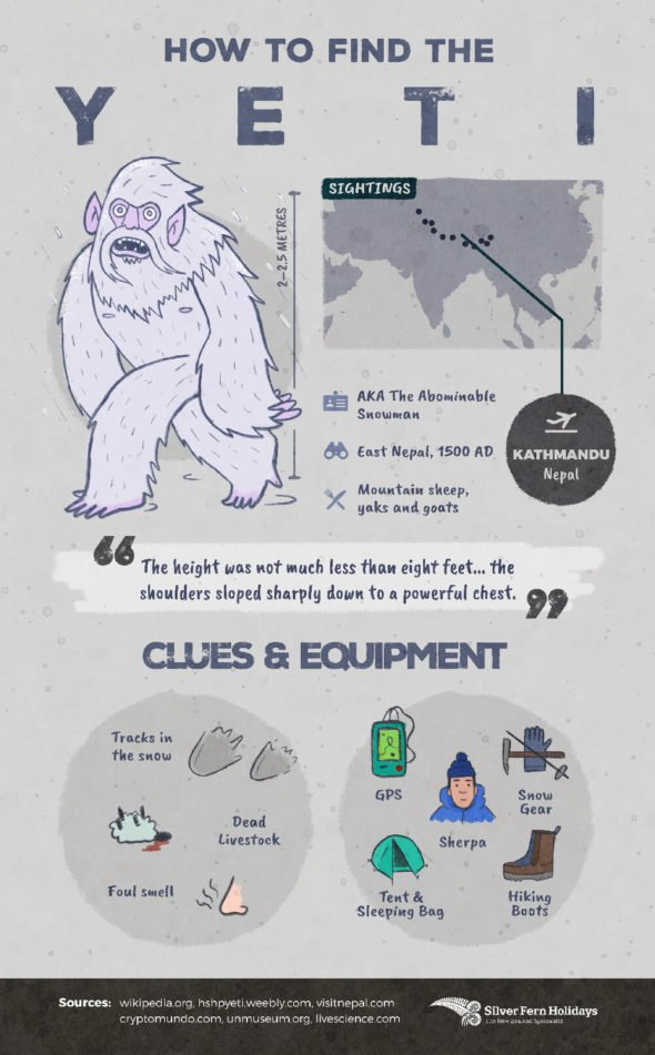 How to find Yeti