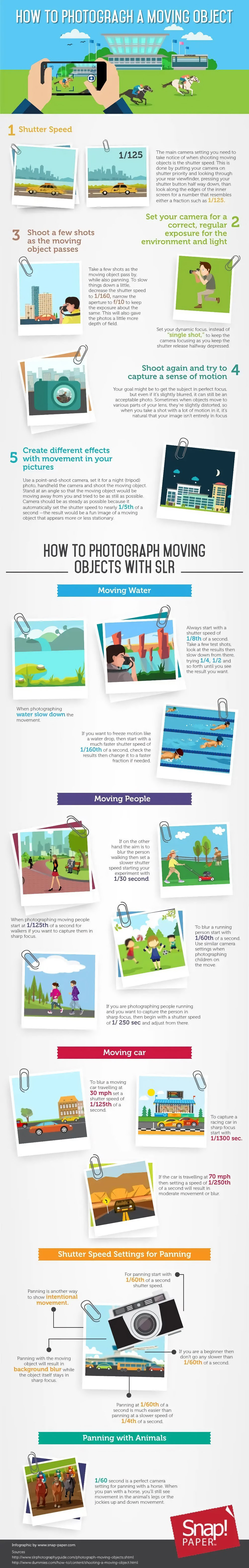 How To Photograph A Moving Object (Infographic)