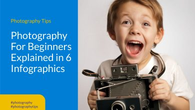 Photography For Beginners Explained in 6 Infographics