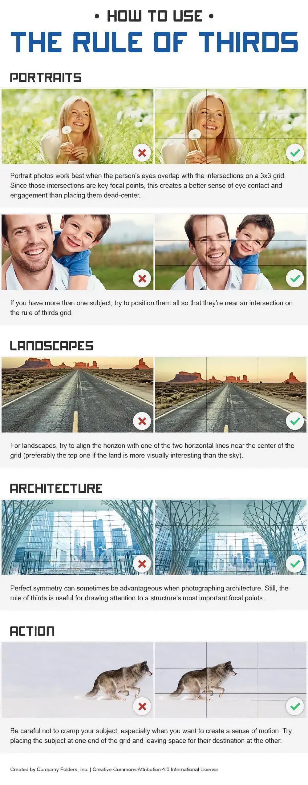 Rule of Thirds Infographic Guide
