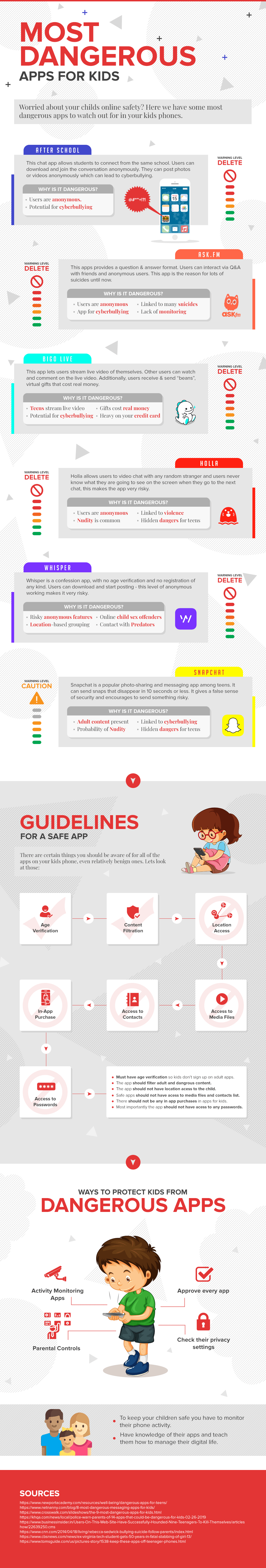 internet safety tips for kids (Infographic)