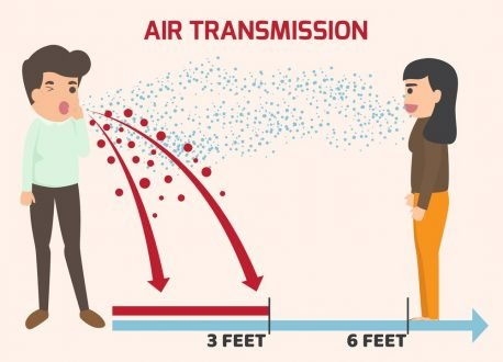 Covid infographic visualizing air transmission