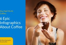 6 Epic Infographics About Coffee, You Had Me At Coffee...