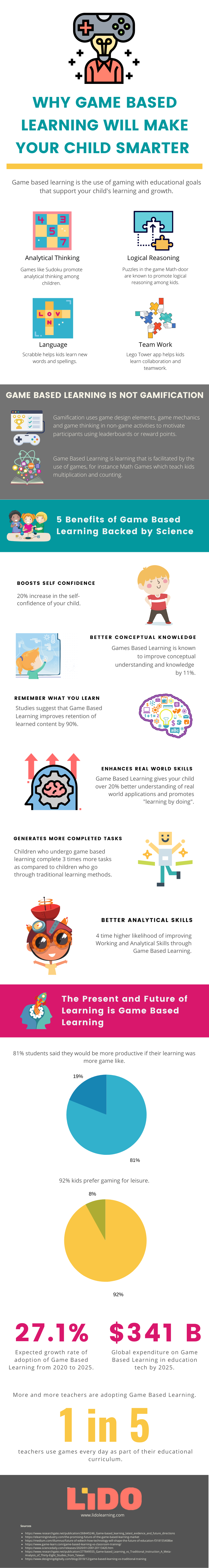 Why Game-Based Learning will make your child Smarter