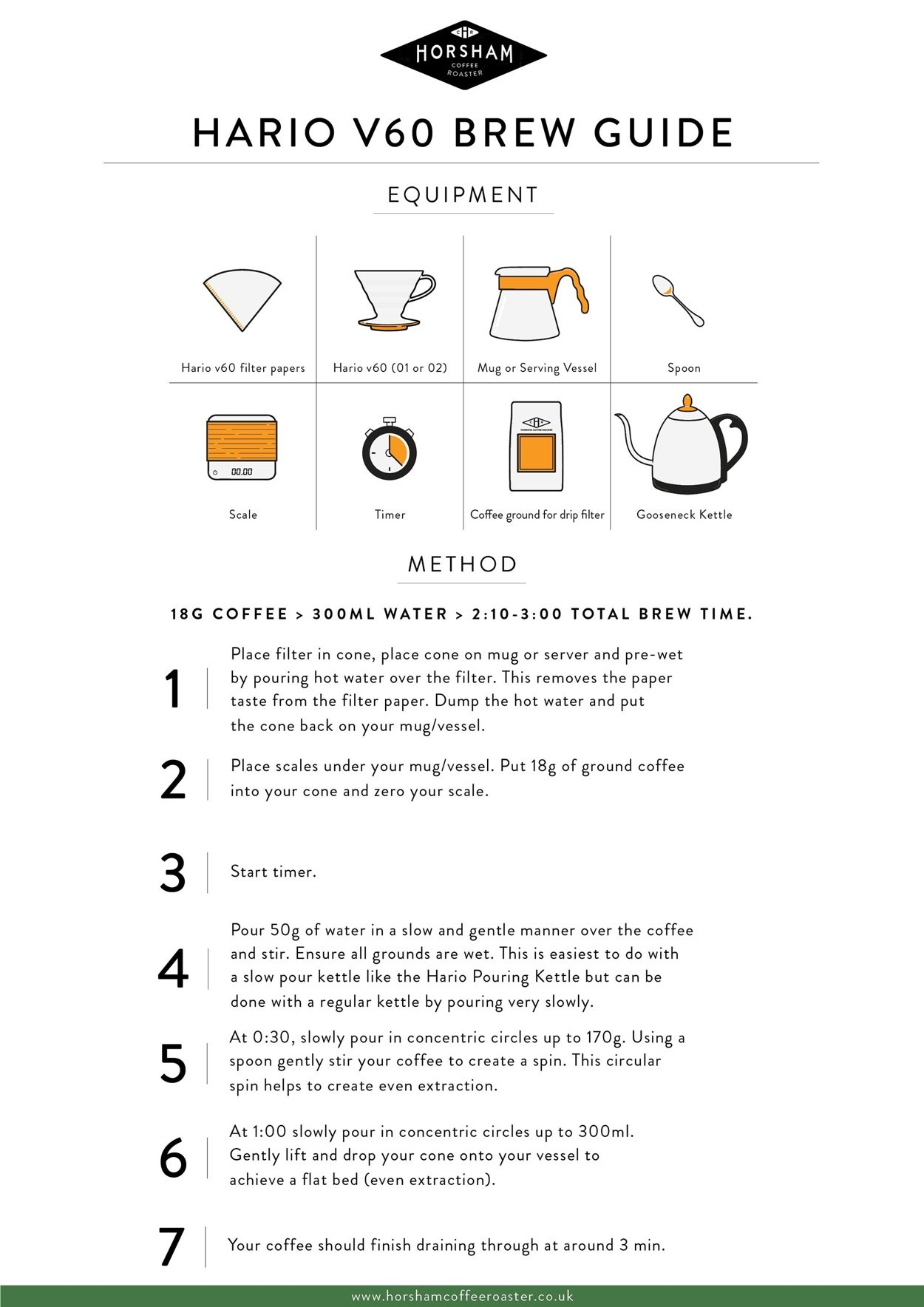 How to make great coffee using a Hario V60