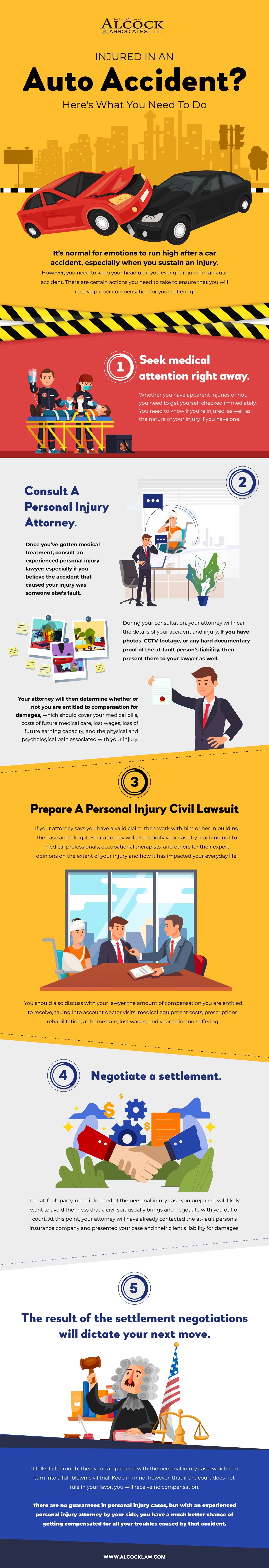 Injured in an Auto Accident? Here's What You Need to Do