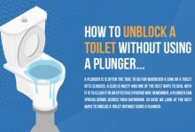 Unblock a Toilet Without Using a Plunger