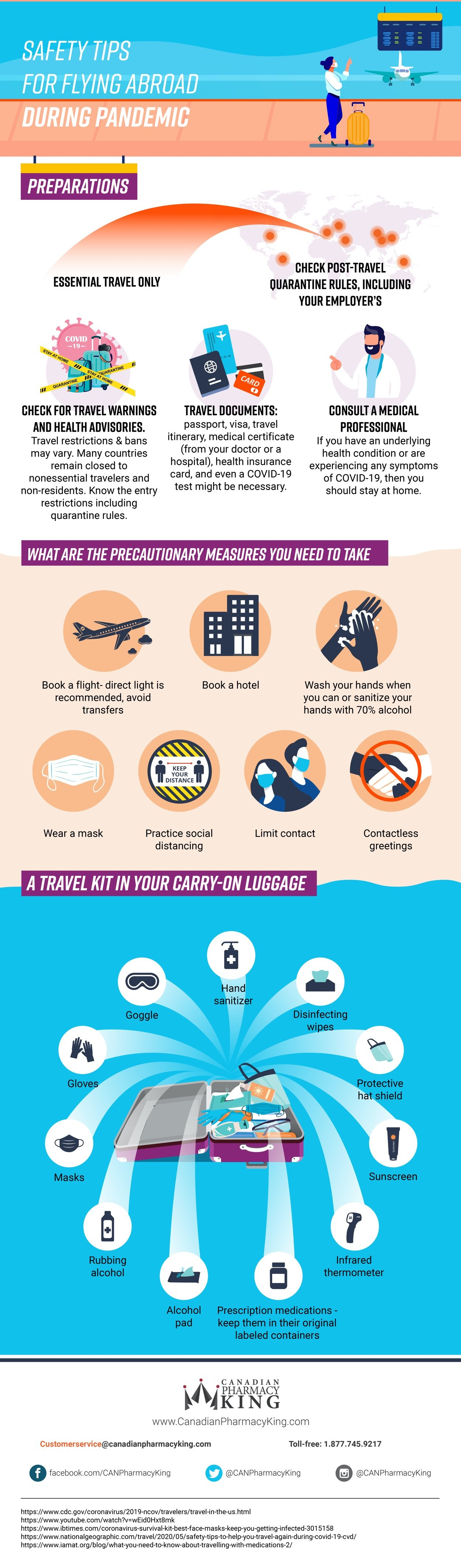 Safety Tips for Flying Abroad During the Pandemic