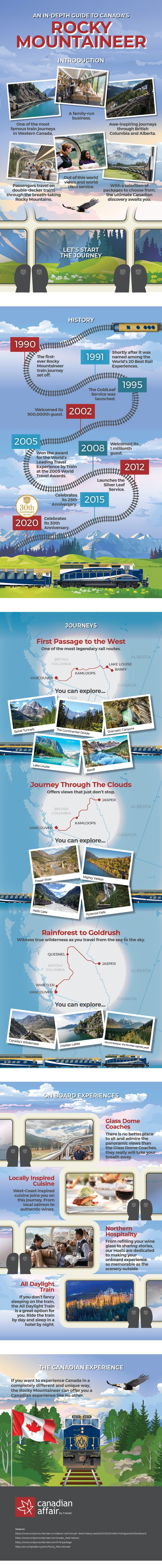 An in-depth guide to Canada's Rocky Mountaineer
