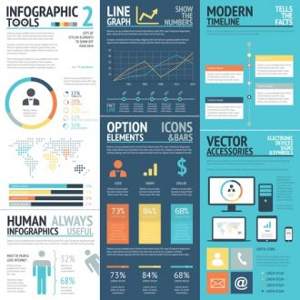 Infographic trends 2021