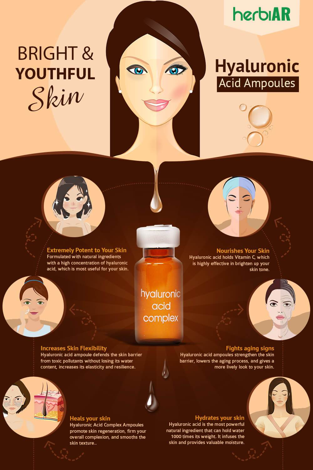 Hyaluronic Acid Benefits for Your face (Infographic)