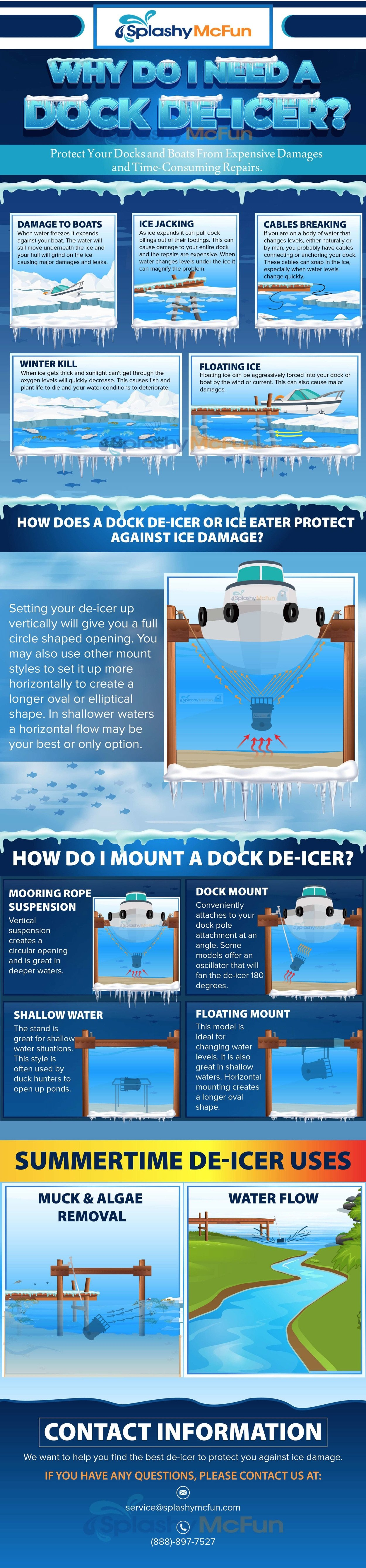 Dock De-Icer and Ice Eater Information Guide