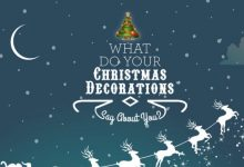 What Do Your Christmas Decorations Say About You