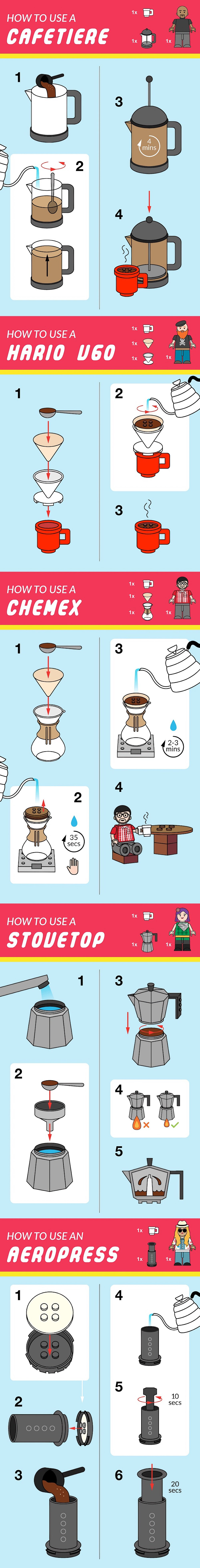Coffee Brewing Methods Inspired by Lego Manuals