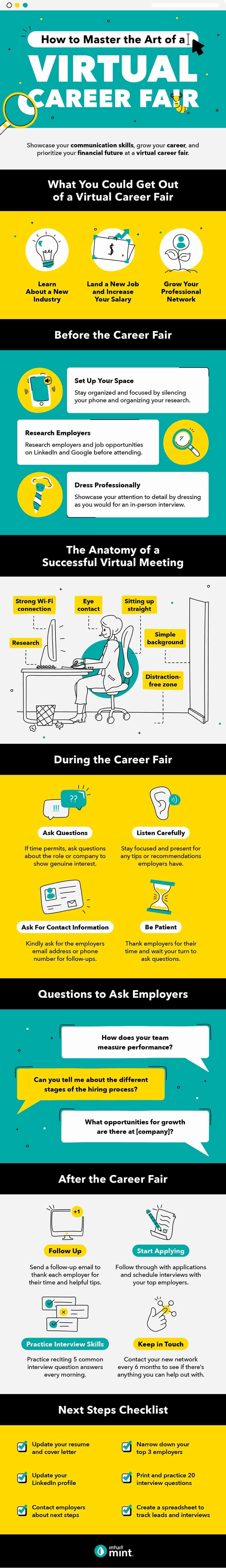 How to Master a Virtual Career Fair (+ Land Your Dream Job)