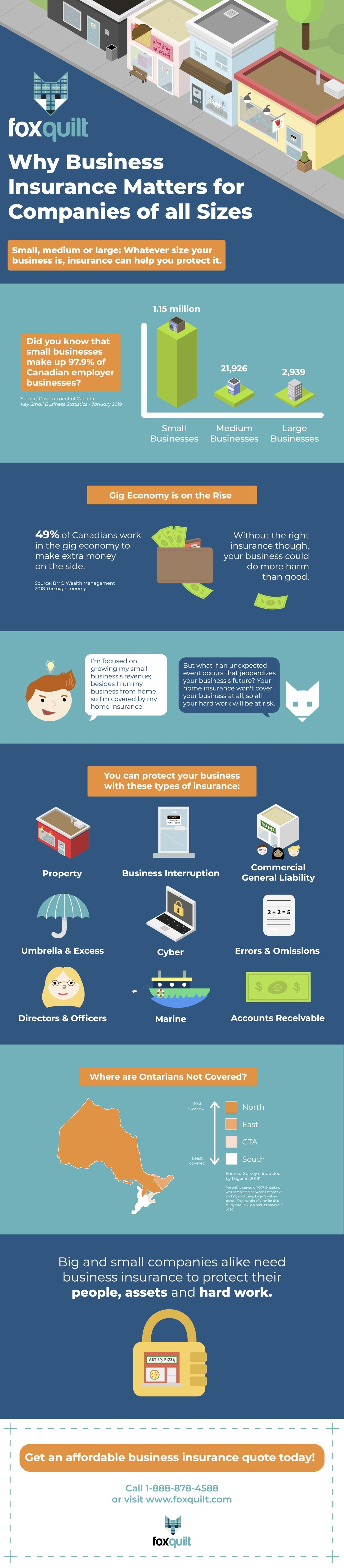 Why Business Insurance Matters for Companies of all sizes (Infographic)