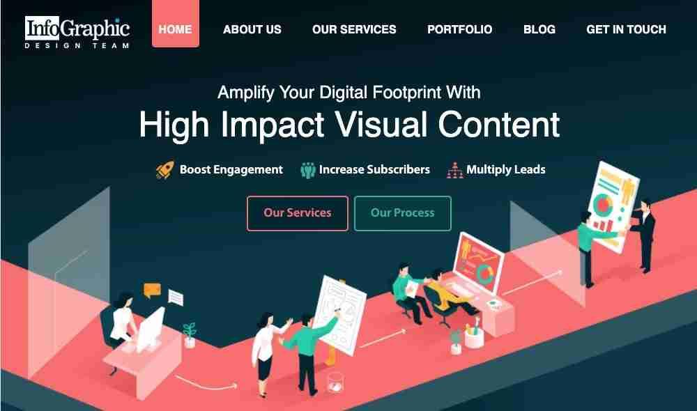 Infographic Design Team website
