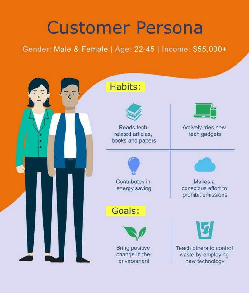 Picture of a Buyer Persona