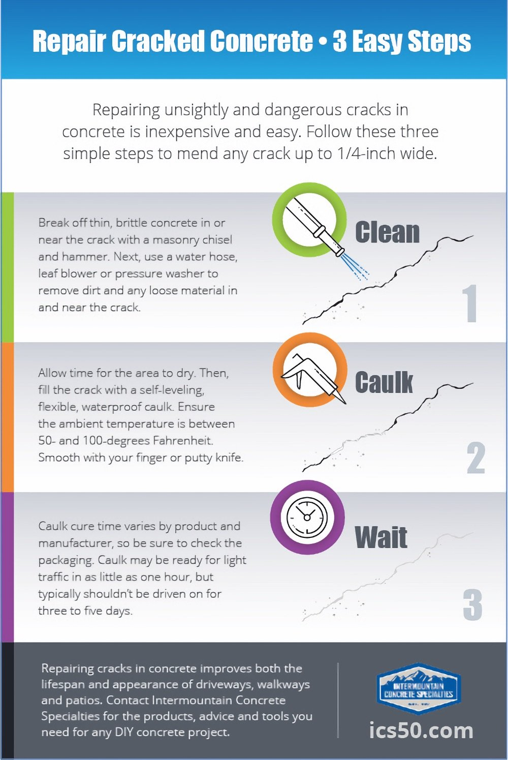 How to Repair Cracked Concrete (Infographic)