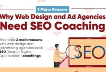 Why Agencies Need SEO Coaching