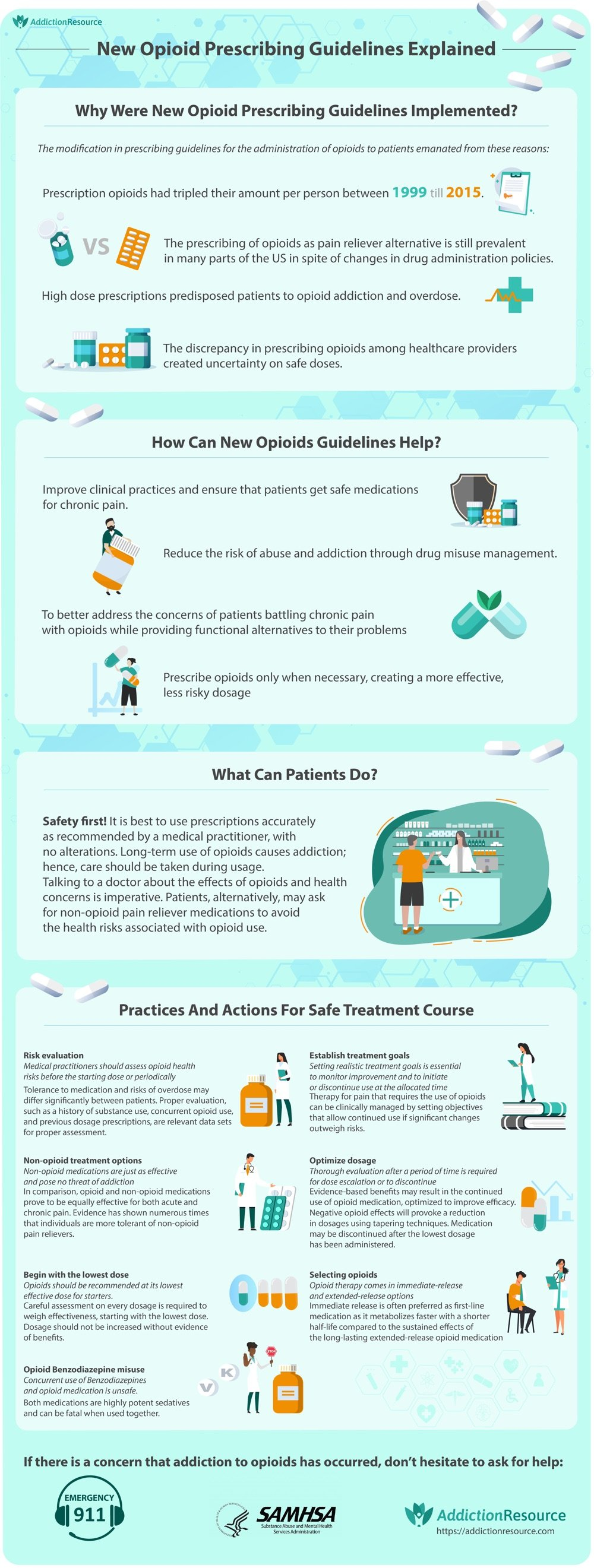 Infographic about Opioid Use Guidelines