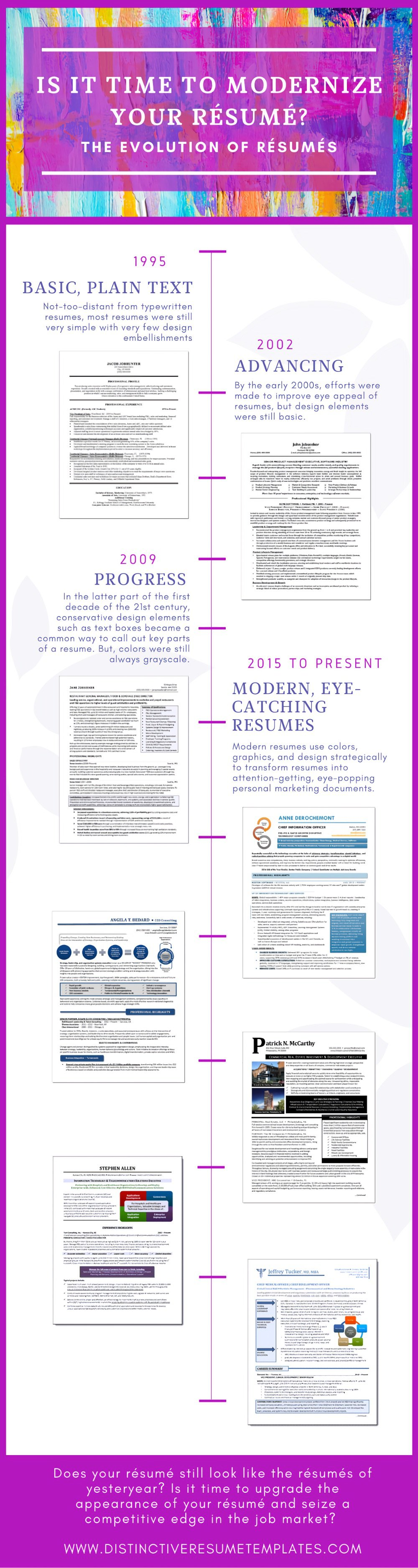The Evolution of Resume Styles – Is It Time to Modernize Yours?