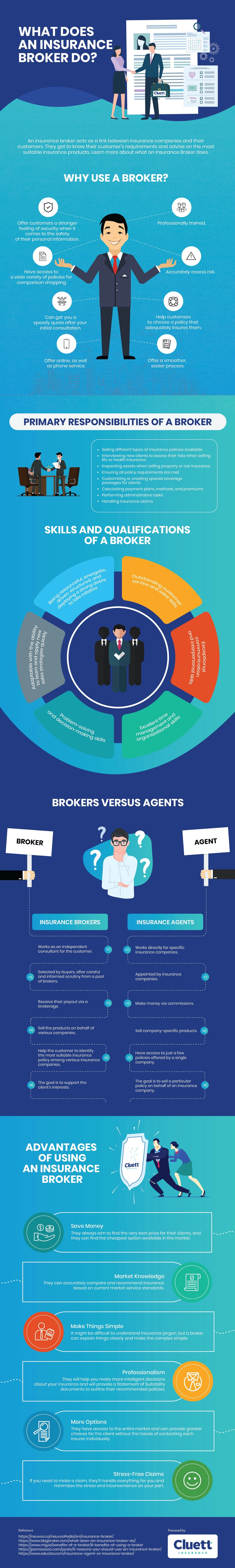 What does an insurance broker do Infographic
